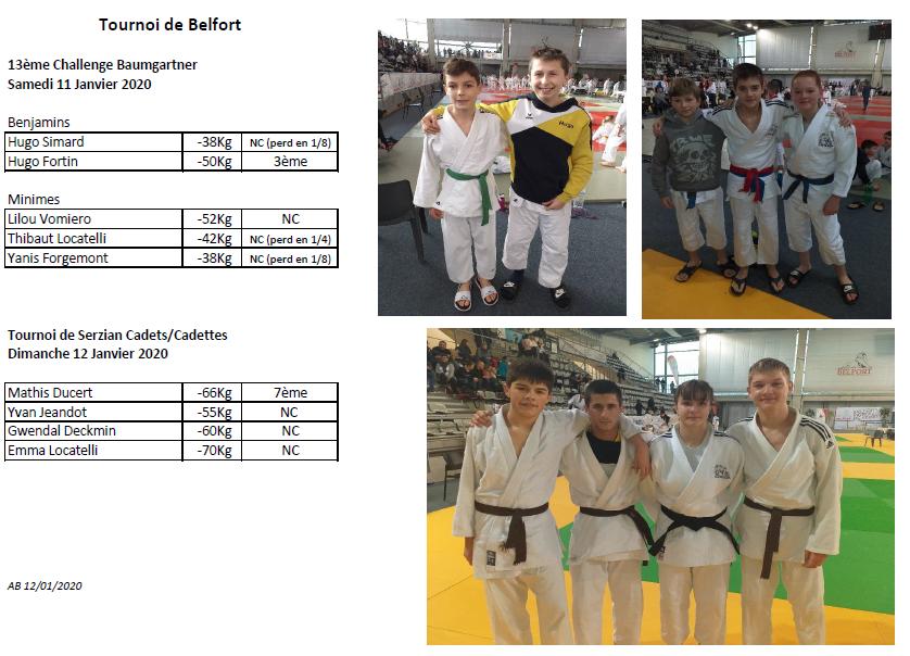 Resultats jcb belfort 11 et 12 01 2020